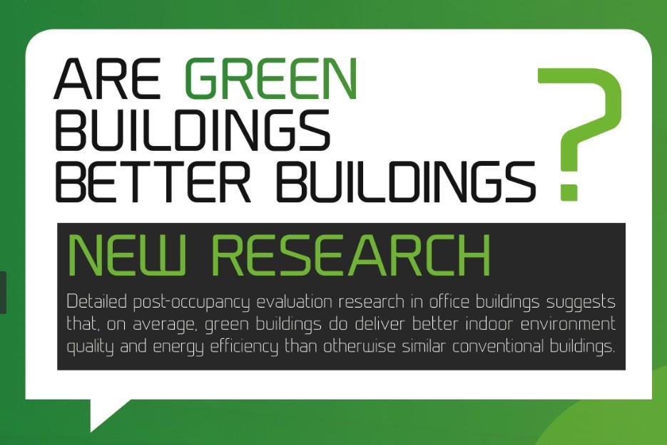 Better buildings better business